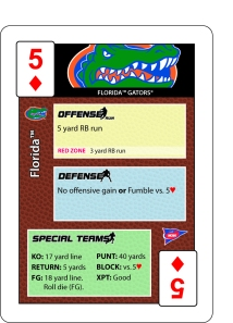 Florida Gators playing card